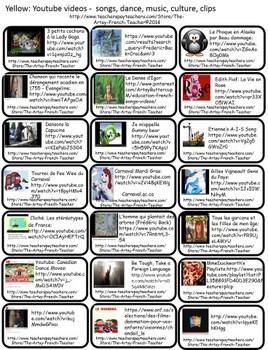 Le Porte-Clés Ressource des 120 sites web pour FLS - 120 Great sites for French