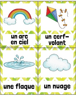 Le Printemps FRENCH Spring Vocabulary Word Wall