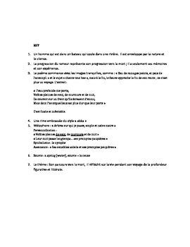 Le Rameur Poem and Response Questions
