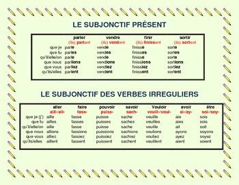 Le Subjonctif - Subjunctive