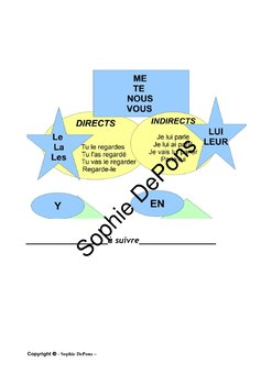 French reading -Direct, Indirect pronouns -a story w/ exercises -Le Voleur Volé
