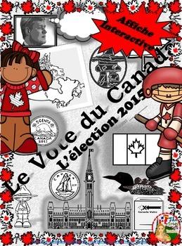 Le Vote du Canada - L'Élection 2015 - Affiche interactive EN FRANÇAIS