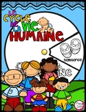 Le cycle de la vie humaine - FRENCH Life Cycle Spinner