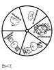 Le cycle de vie d'un lapin - FRENCH Life Cycle Spinner