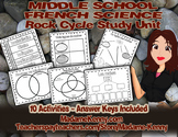 Le cycle des roches ~ Middle School Science