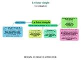 Le futur simple. Carte mentale, le jeu de l'échelle et autres activités