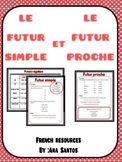 Le futur simple et le futur proche- French resources