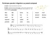 Le passé composé verbes irréguliers : Brille, brille, petite étoile