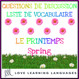 Advanced French conversation questions - Le printemps
