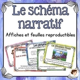 Le schéma narratif - Plot summary French