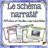 Le schéma narratif - Plot summary French