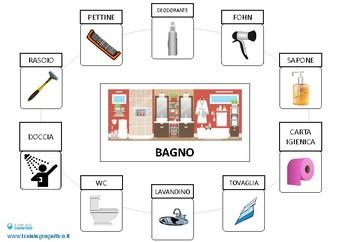 Le stanze e i loro oggetti