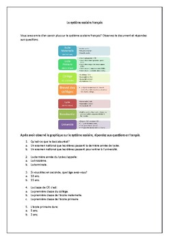 Le système scolaire français / Schools in France / French school system
