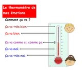 Le thermomètre de mes émotions - Smart Notebook - Comment ça va & réponses