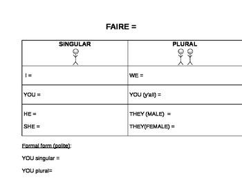 Le verbe FAIRE - Conjugation Template & Handout