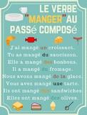 """Le verbe """"manger"""" au passé composé"""