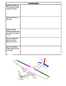 Le vol des avions / How does an airplane fly?
