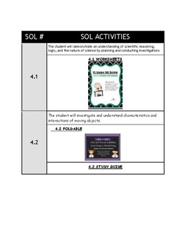 Leach Files - Science SOL Planning Guide