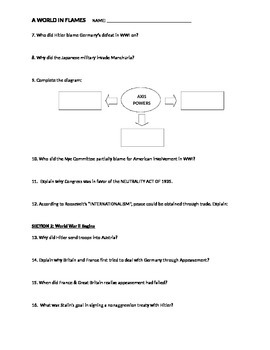 Lead Up to WWII Presentation Notesheet
