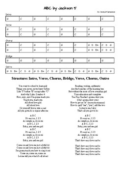 Lead sheet for ABC by Jackson 5