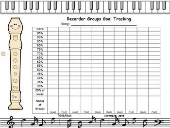 Recorder Goals Chart