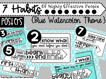 7 Habits Posters - Seven Posters (Blue)