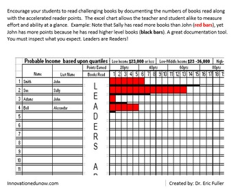 Leaders are Readers Reading Chart