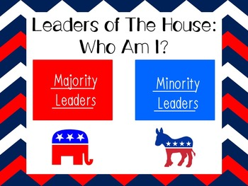 Leaders of the House: Who Am I?