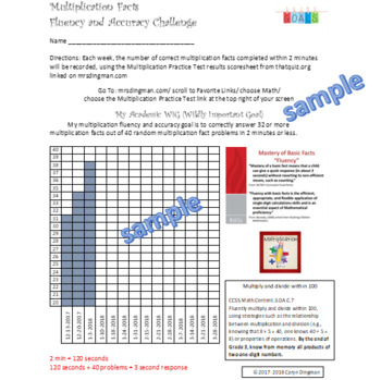 Leadership Binder Multiplication Fluency and Accuracy Tracking