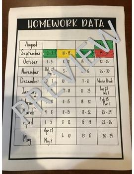 Leadership/Data Notebook