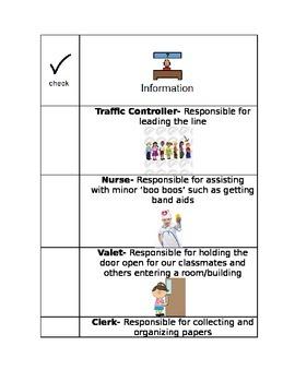 Leadership Job Application