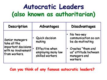 Leadership Styles - Demographic, Autocratic, Paternalistic & Laissez-Faire