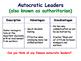 Leadership Styles - Demographic, Autocratic, Paternalistic