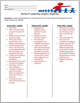 Leadership- Styles of Leadership Graphic Organizer