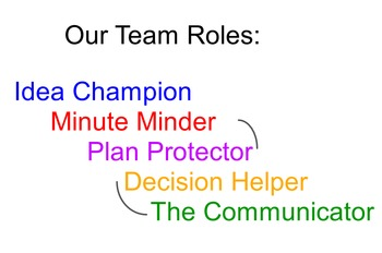 Leadership:  Team Roles (Notes Page)