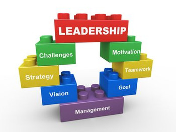 Leadership and Management Styles