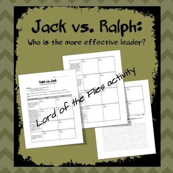 Leadership in Lord of the Flies: Jack vs. Ralph