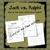 Leadership in Lord of the Flies: Jack vs. Ralph
