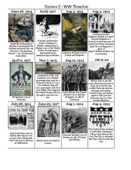World War One Stations