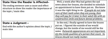 Leads (Hooks) for Intro Paragraphs and Snappy Endings for Conclusions; Fetzer