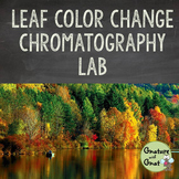 Leaf Color-Change Lesson and Chromatography Experiment