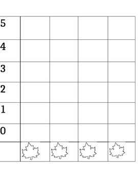 Leaf Color Graphing
