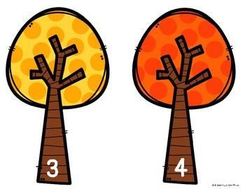 Leaf Count