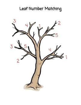 Leaf Number Matching 1-5