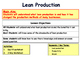 Lean Production, Kaizen, Just In Time (JIT) & Productivity - Operations