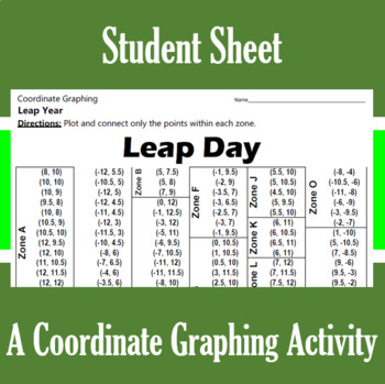 Leap Day / Leap Year - A Coordinate Graphing Activity