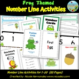 Frog Themed Number Activities for Learning Numbers 1 - 20