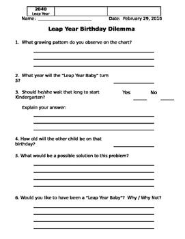 Leap Year Birthday Dilemma