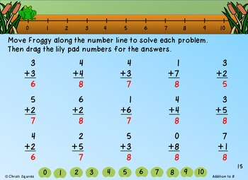 Leaping Into Addition and Subtraction Using Number Lines (Google ClassroomTM)