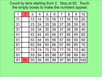 Using a Hundreds Chart - Smartboard